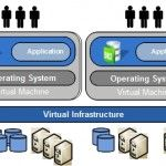 Jadwal Training Virtualisasi, Clustering & Linux High Availability Server Januari 2011