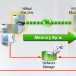 Shared Storage & Server Cluster Murah Namun Powerful