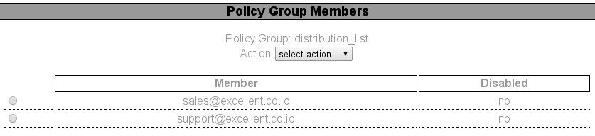 Member_distribution_list