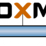 Rilis Proxmox Virtual Environment (VE) 2.3, 04 Maret 2013