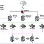 Tips Zimbra : Integrasi Mailman Mailing List pada Zimbra Multi Server