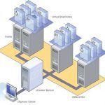 Instalasi dan Konfigurasi VMware vCenter Appliance