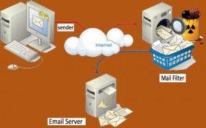 vavai-mail-filter2