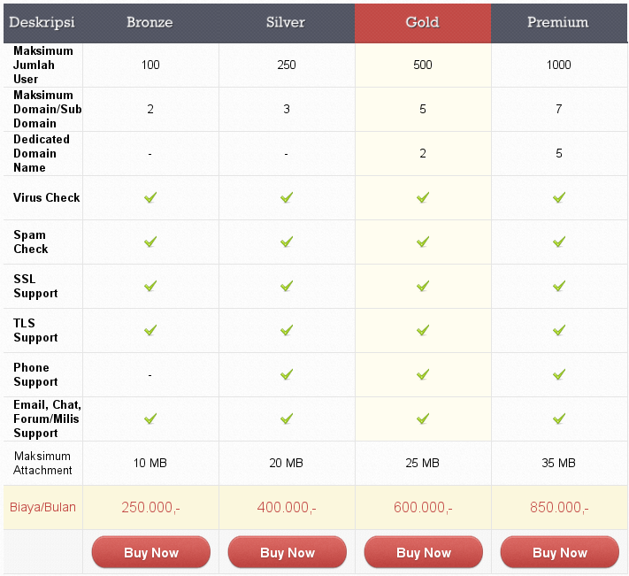excellent-mx-backup-asav-gateway-pricing-table